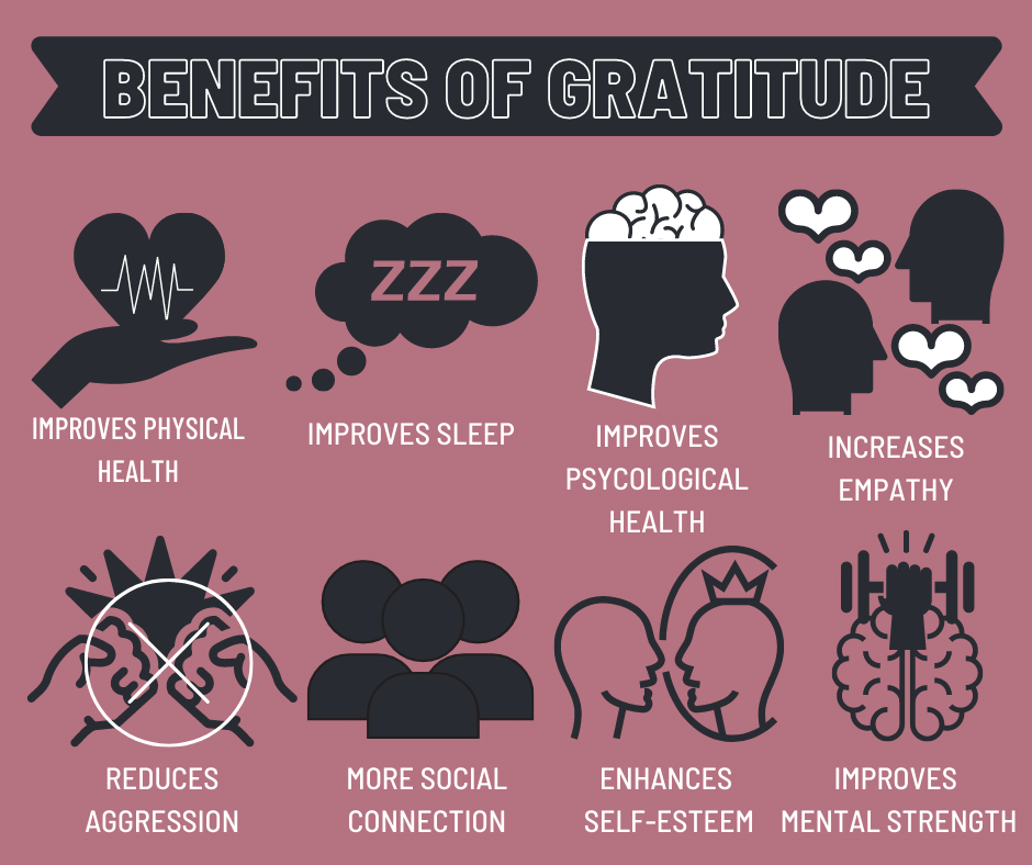 benefits of gratitude infographic