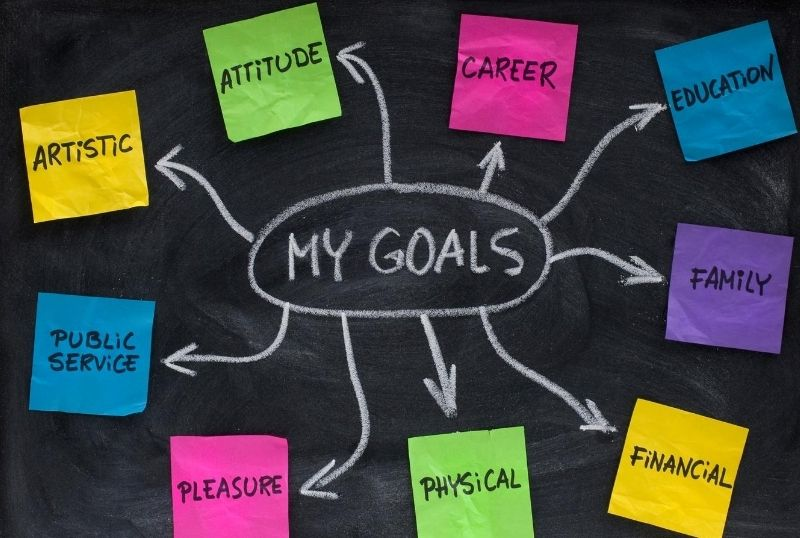goal setting how to